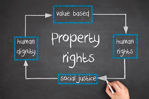 On the relativity of property rights in the Constitution