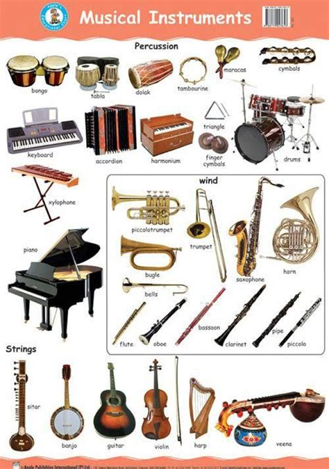 Musical instruments #musiclessonsforkids | Musical