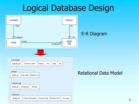 PPT - IS 4420 Database Fundamentals Chapter 5: Logical