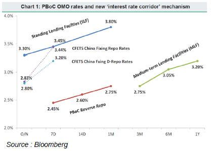 Fixed Income Letter - Bank balance sheets: for high