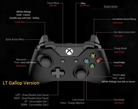 Instant Sign Casting for Controller xbox 360 or Gamepad at