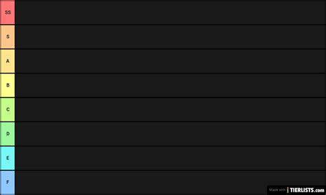25 Most Popular Anime According to MAL Tier List Maker